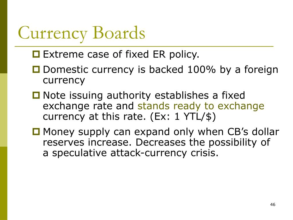 Currency Boards