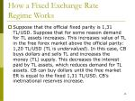 how a fixed exchange rate regime works