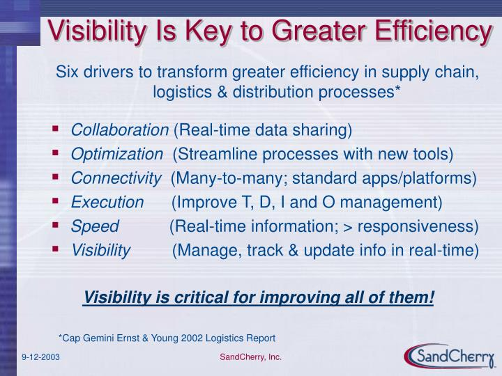 Visibility Is Key to Greater Efficiency