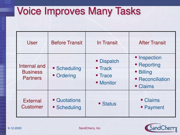 Voice Improves Many Tasks