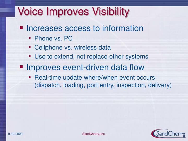 Voice Improves Visibility