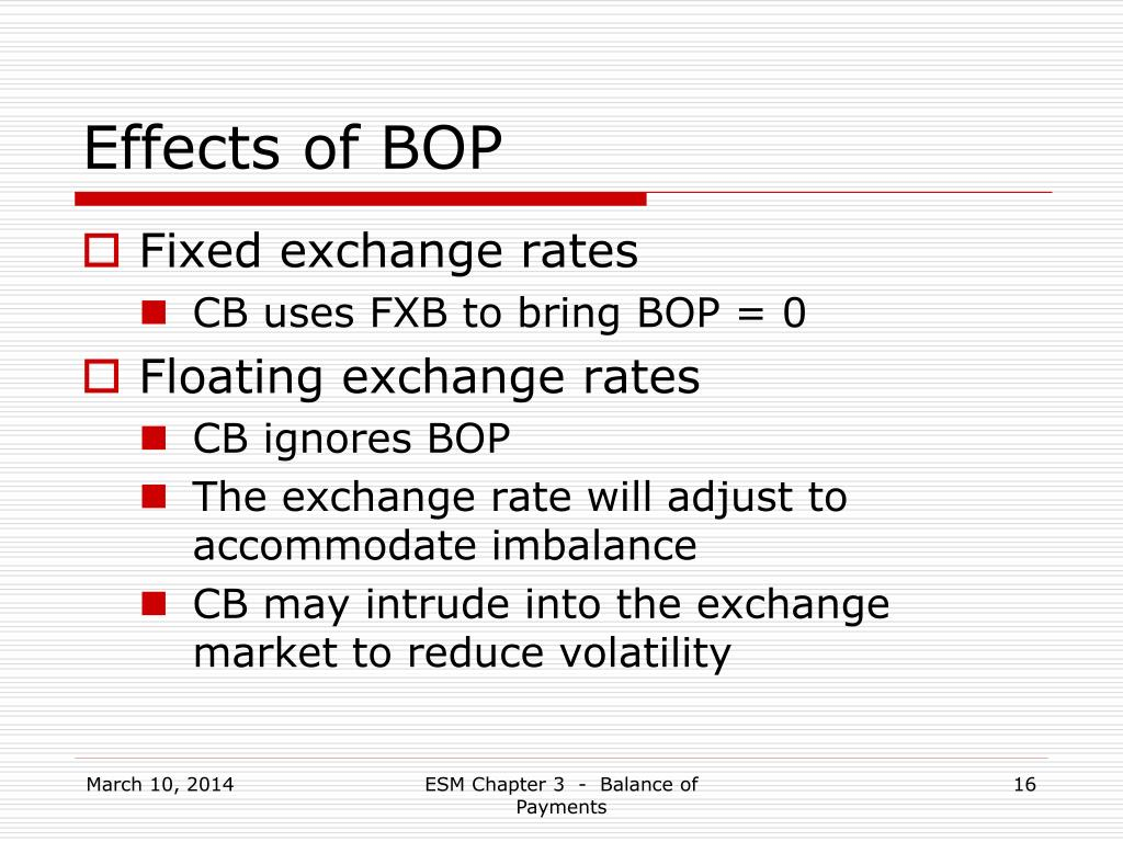 Effects of BOP