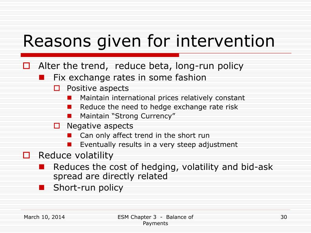 Reasons given for intervention