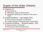 supply of the dollar debits