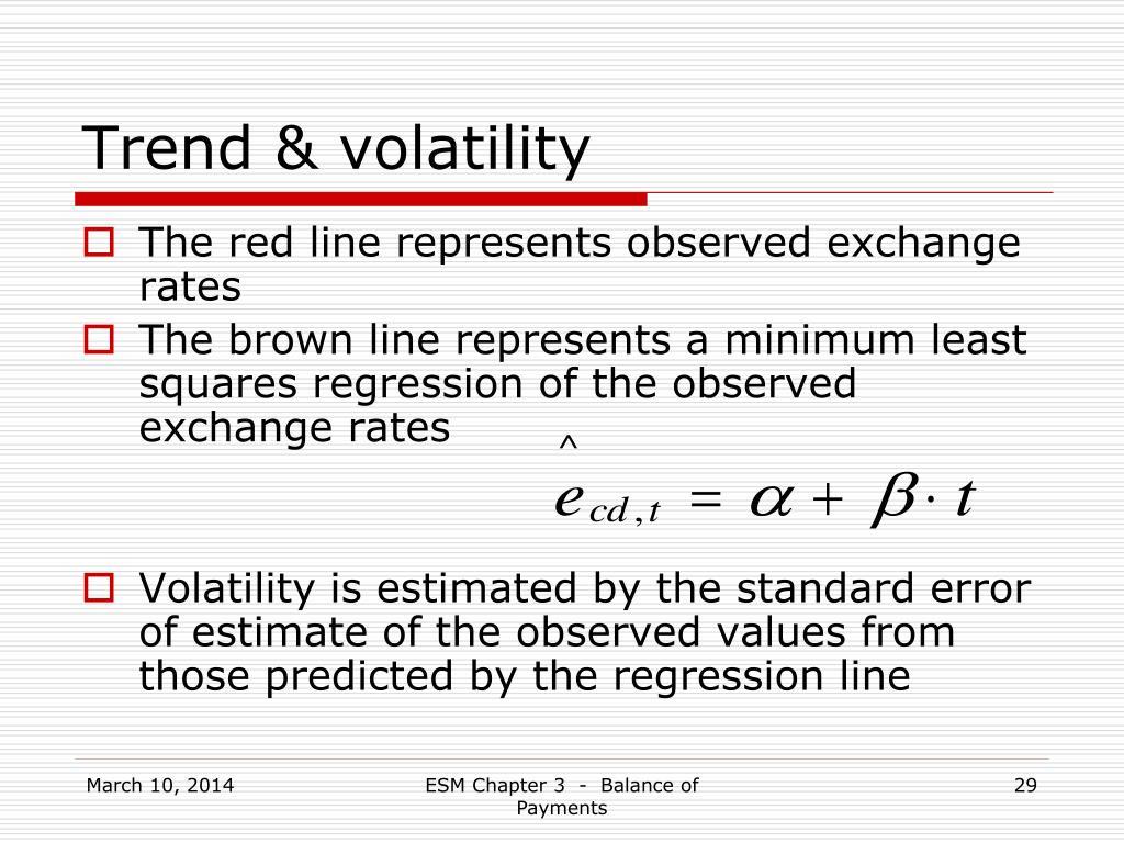Trend & volatility