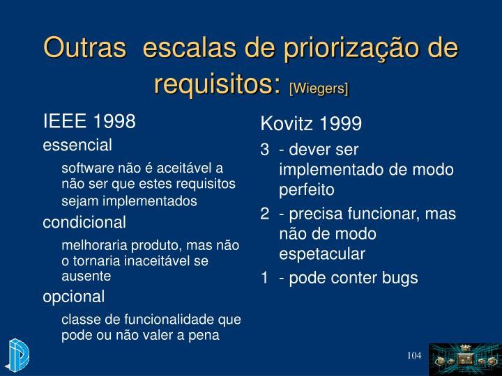 IEEE 1998