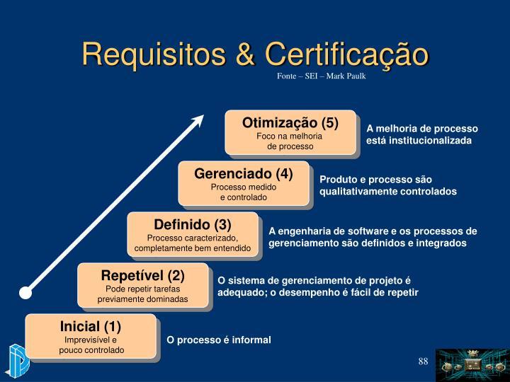 Otimização (5)