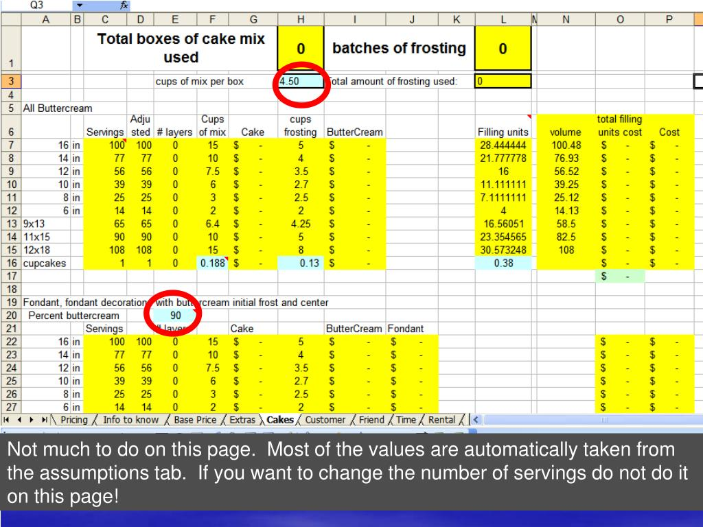 Not much to do on this page.  Most of the values are automatically taken from the assumptions tab.  If you want to change the number of servings do not do it on this page!