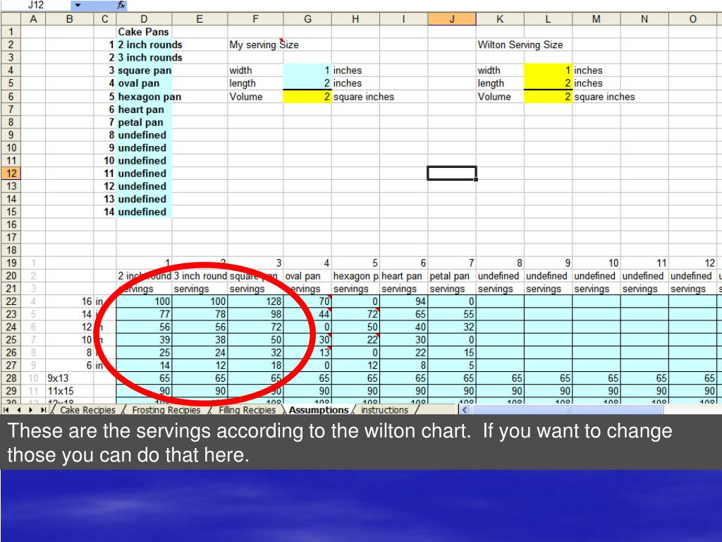 These are the servings according to the wilton chart.  If you want to change those you can do that here.