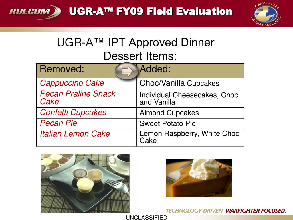 UGR-A™ FY09 Field Evaluation