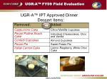 ugr a fy09 field evaluation19
