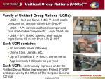 unitized group rations ugrs