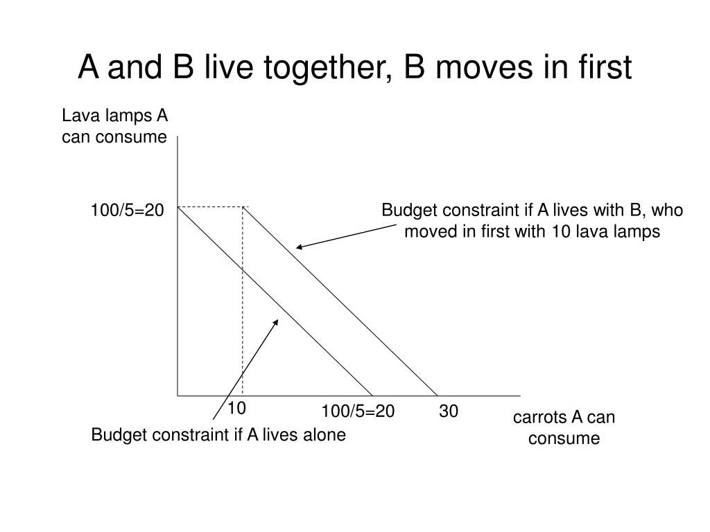 A and B live together, B moves in first