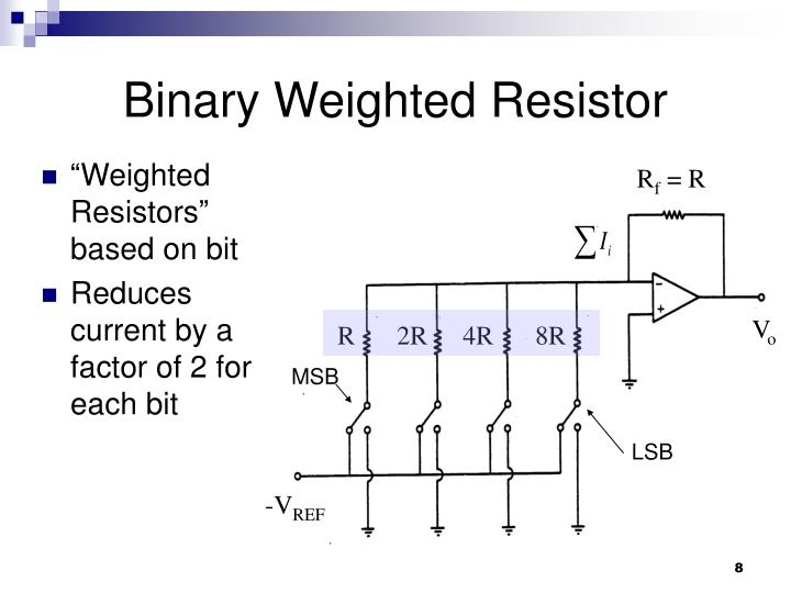 Binary Weighted Resistor