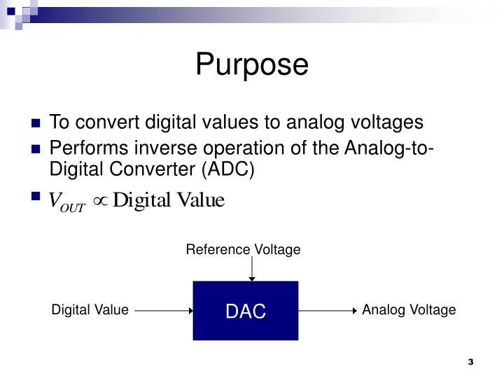 Reference Voltage