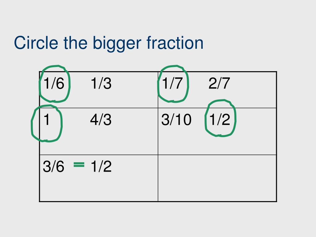 Circle the bigger fraction