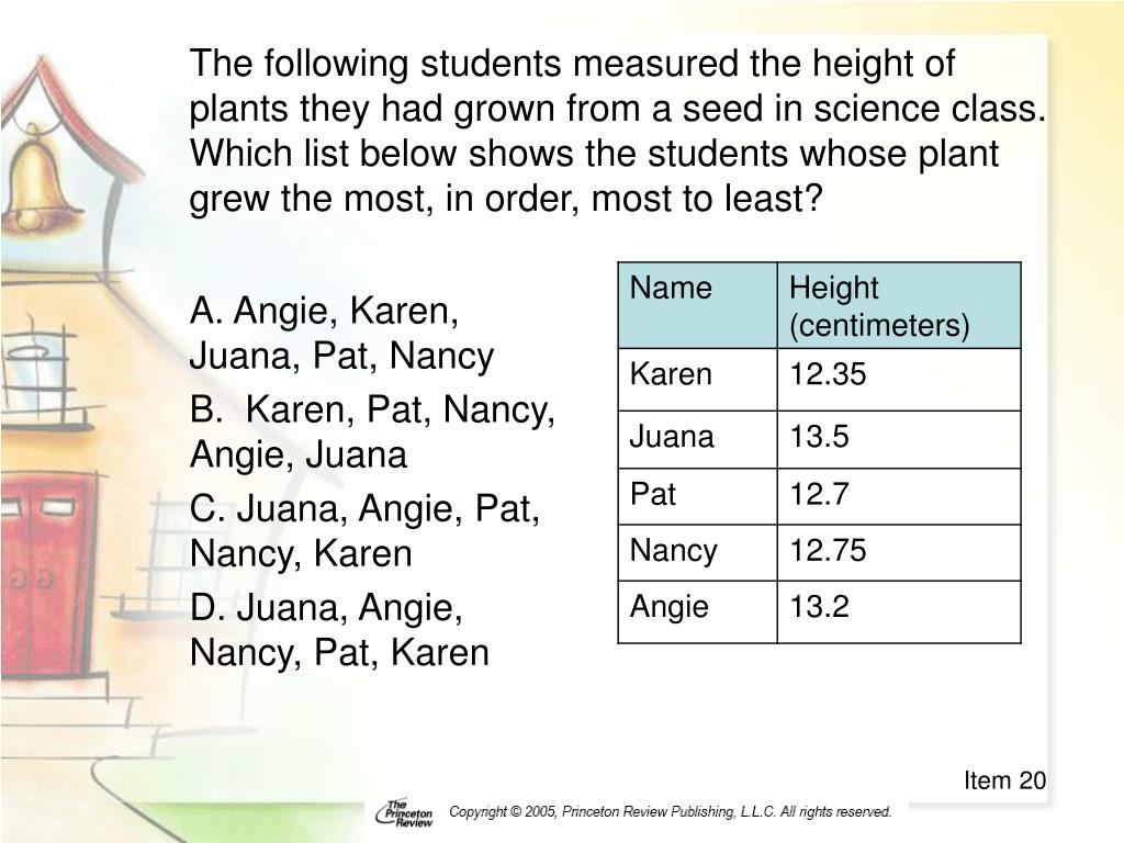 The following students measured the height of plants they had grown from a seed in science class.