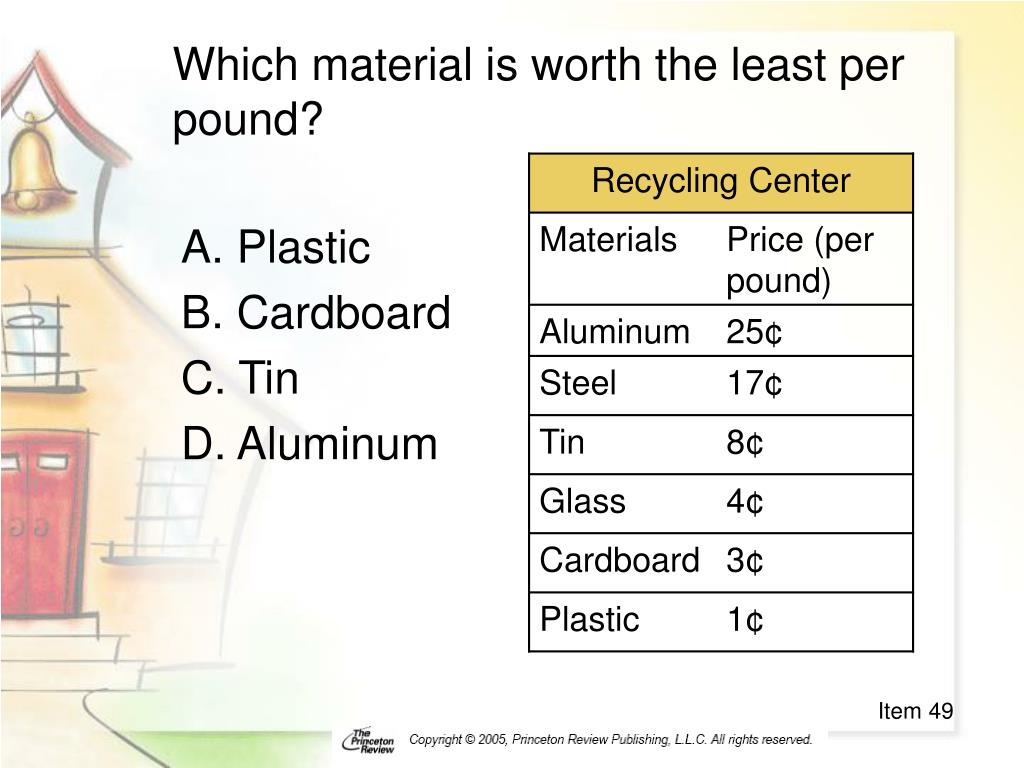 Which material is worth the least per pound?