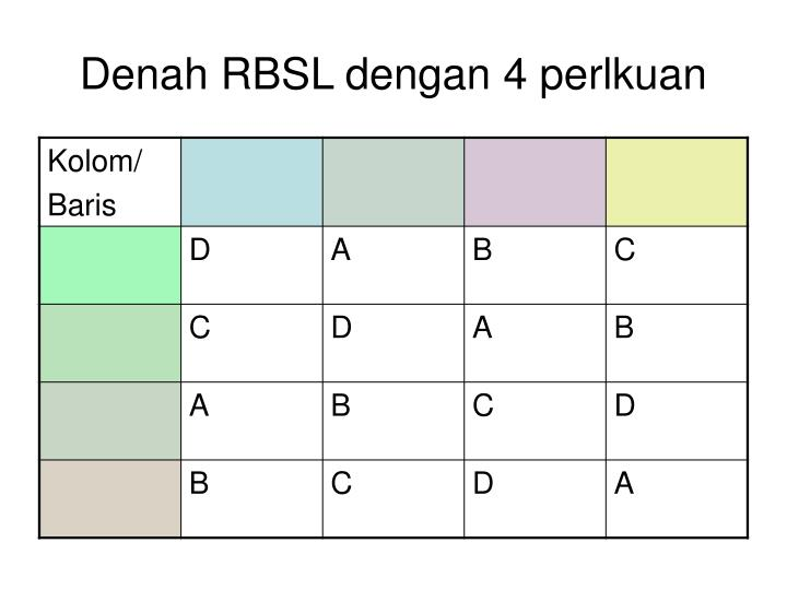 Denah RBSL dengan 4 perlkuan