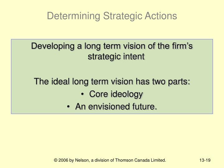 Determining Strategic Actions