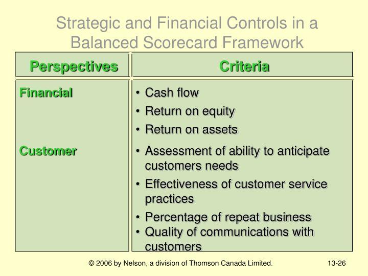 Strategic and Financial Controls in a Balanced Scorecard Framework