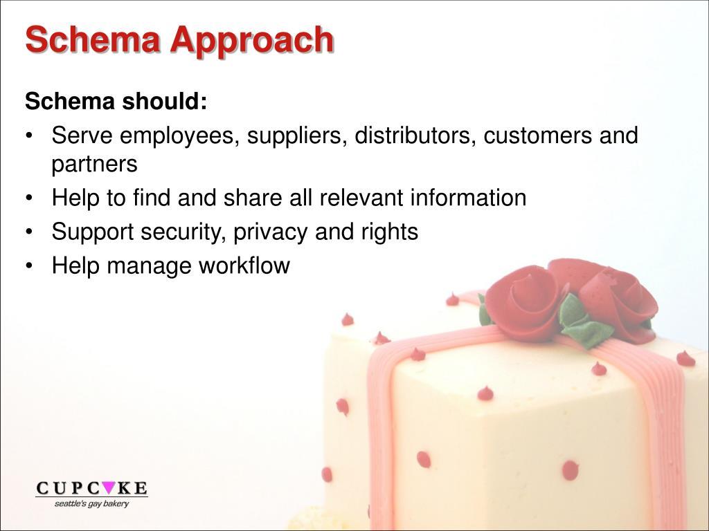 Schema Approach