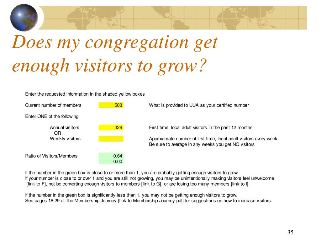 Does my congregation get enough visitors to grow?