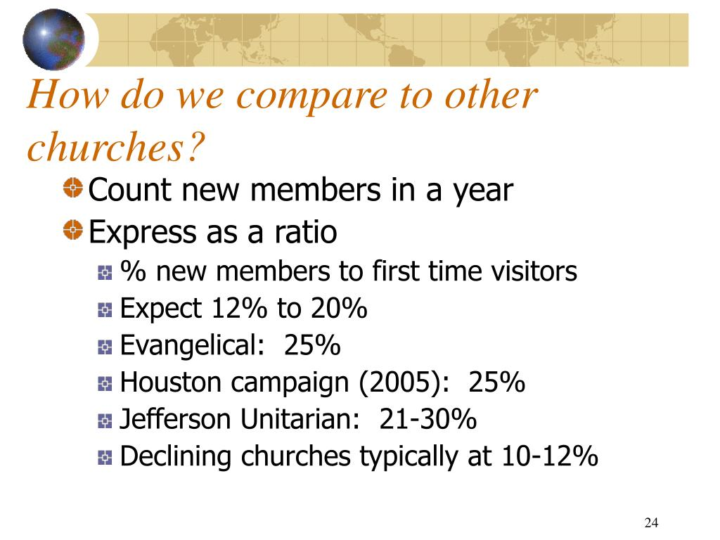 How do we compare to other churches?