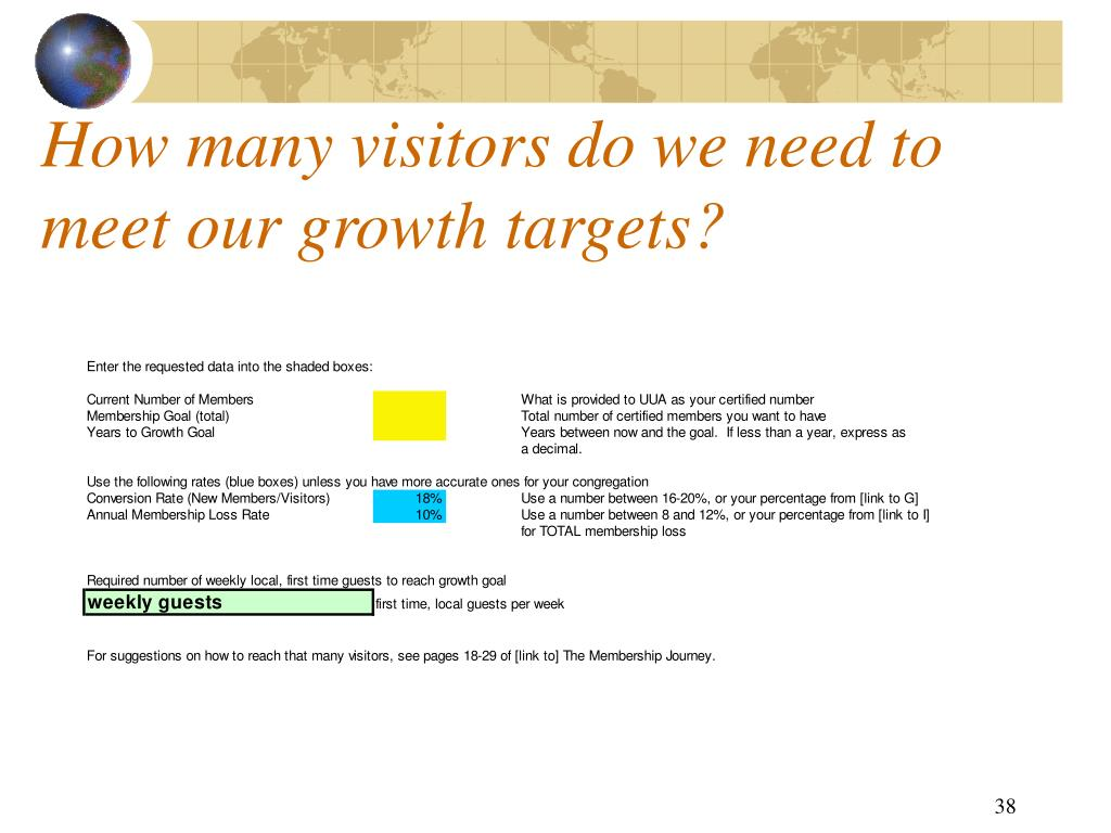 How many visitors do we need to meet our growth targets?