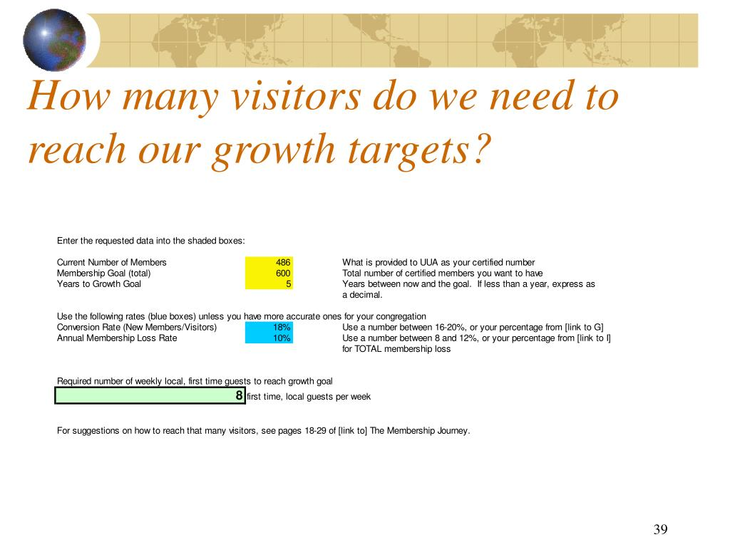 How many visitors do we need to reach our growth targets?