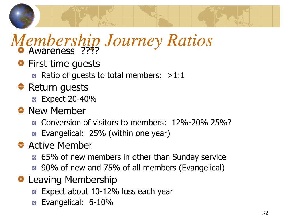 Membership Journey Ratios