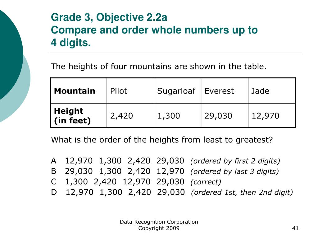 Grade 3, Objective 2.2a