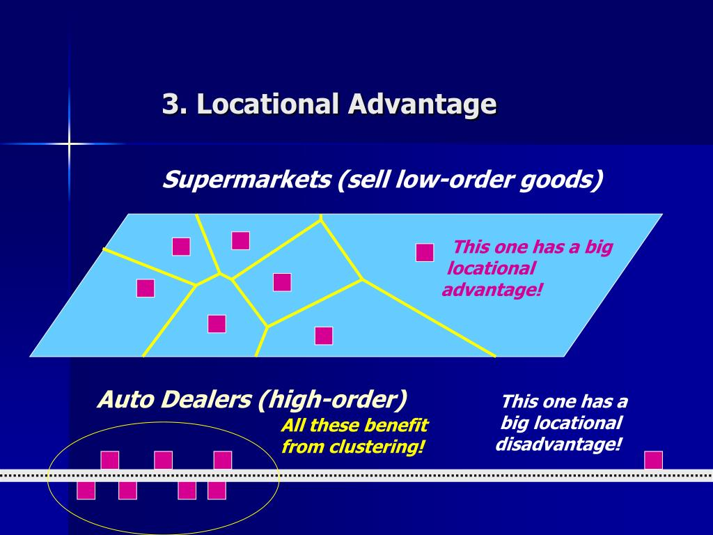 3. Locational Advantage