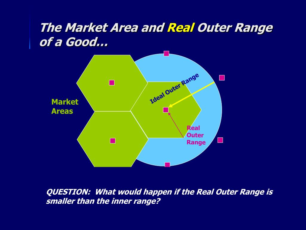The Market Area and