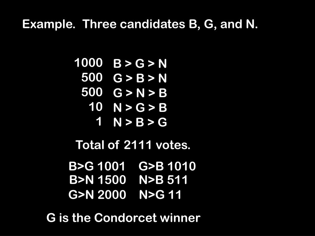Example.  Three candidates B, G, and N.
