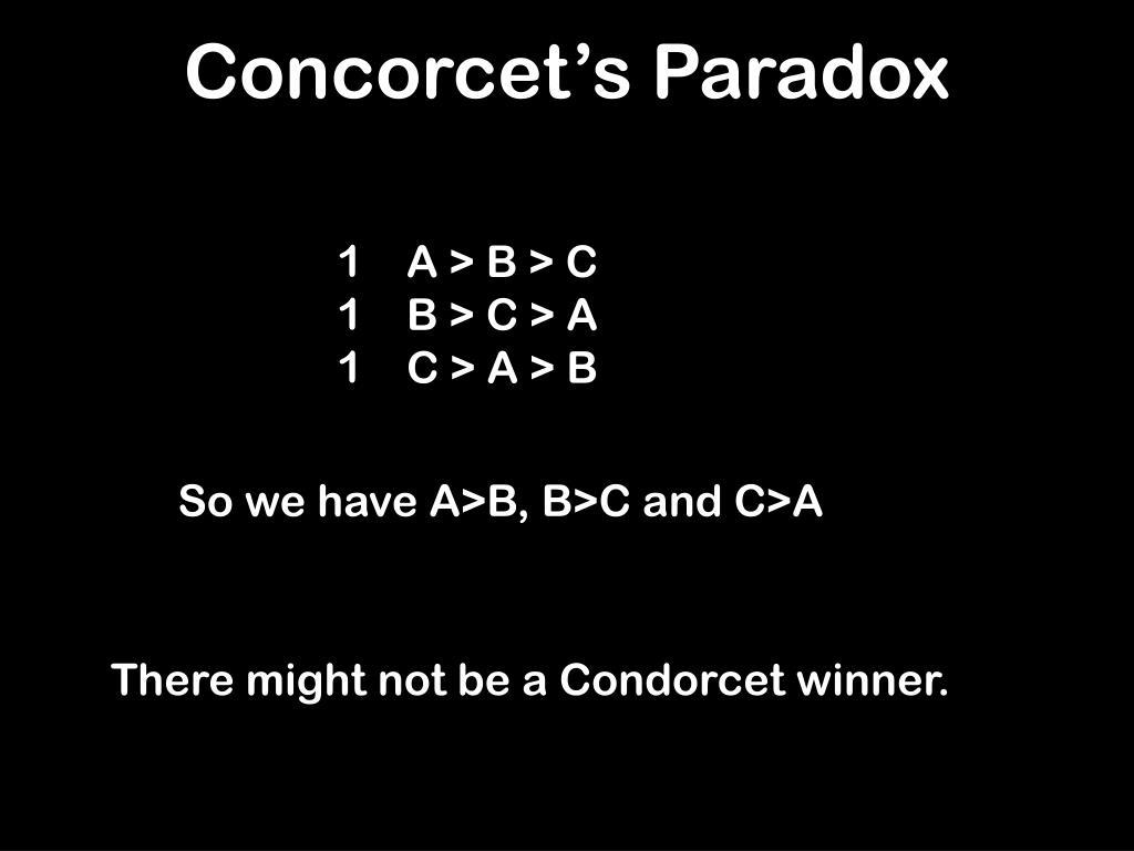 Concorcet's Paradox