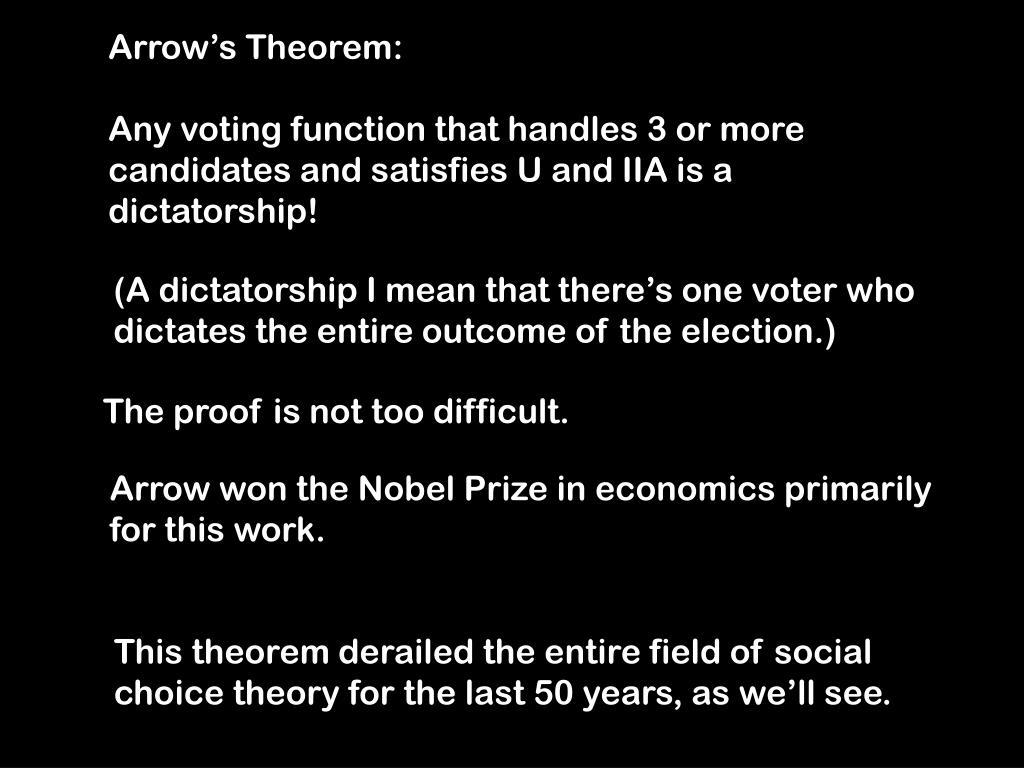 Arrow's Theorem: