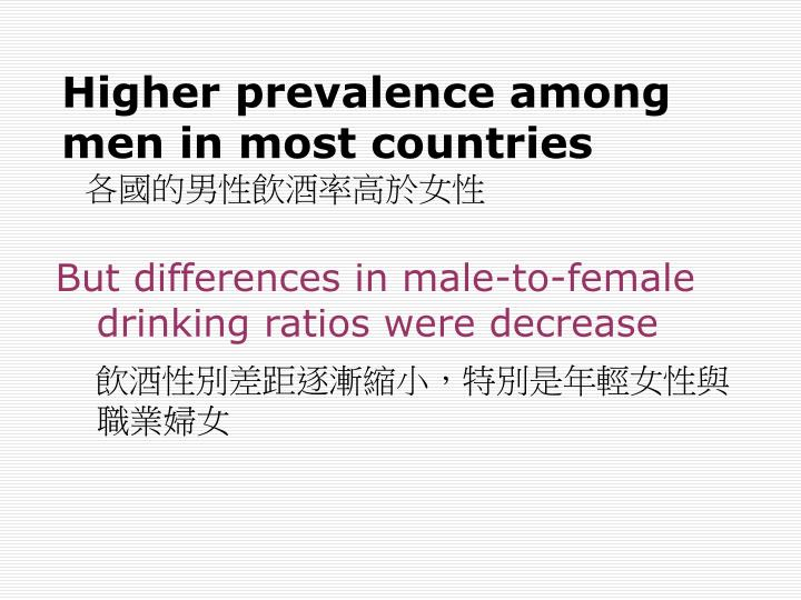 Higher prevalence among men in most countries