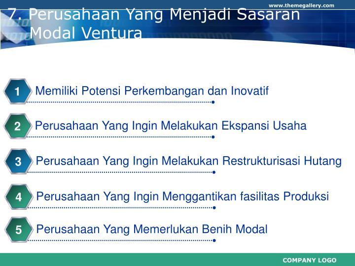 Memiliki Potensi Perkembangan dan Inovatif