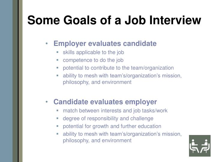 Some goals of a job interview