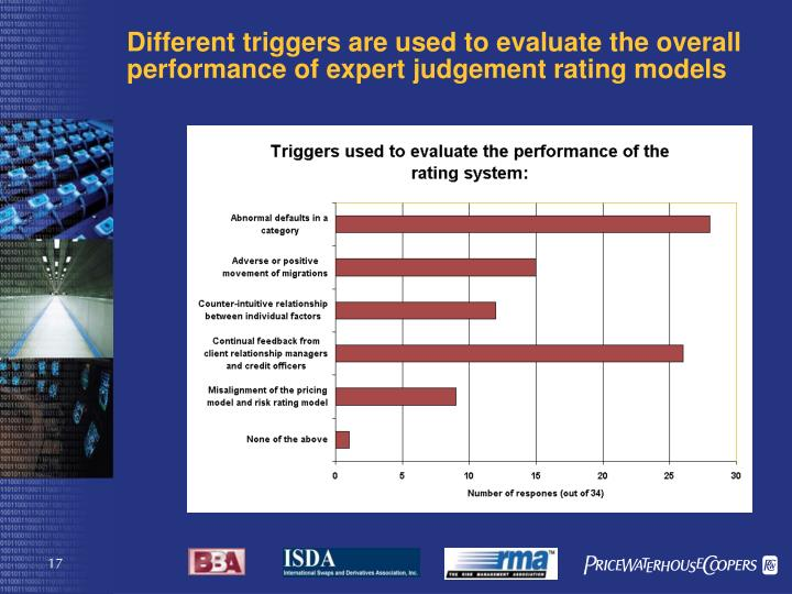 Different triggers are used to evaluate the overall performance of expert judgement rating models