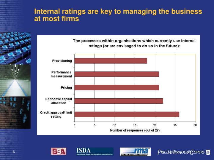 Internal ratings are key to managing the business at most firms
