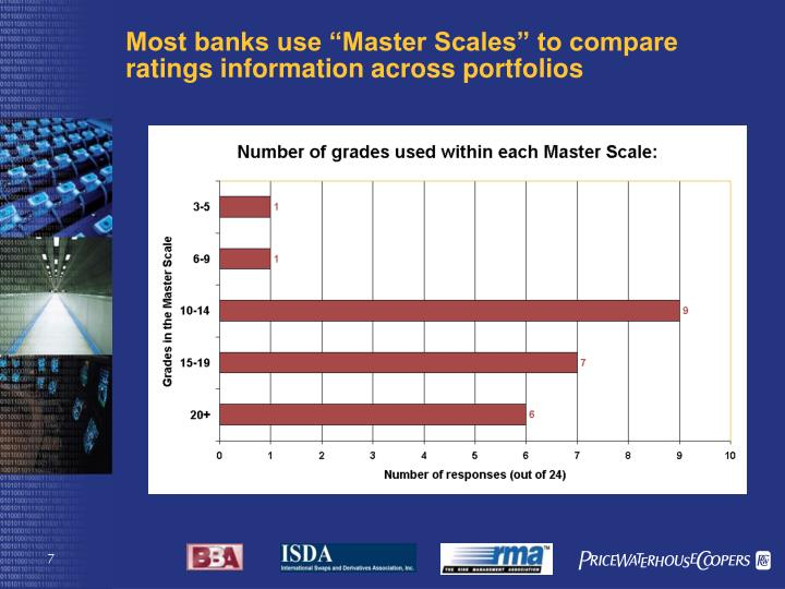"Most banks use ""Master Scales"" to compare ratings information across portfolios"