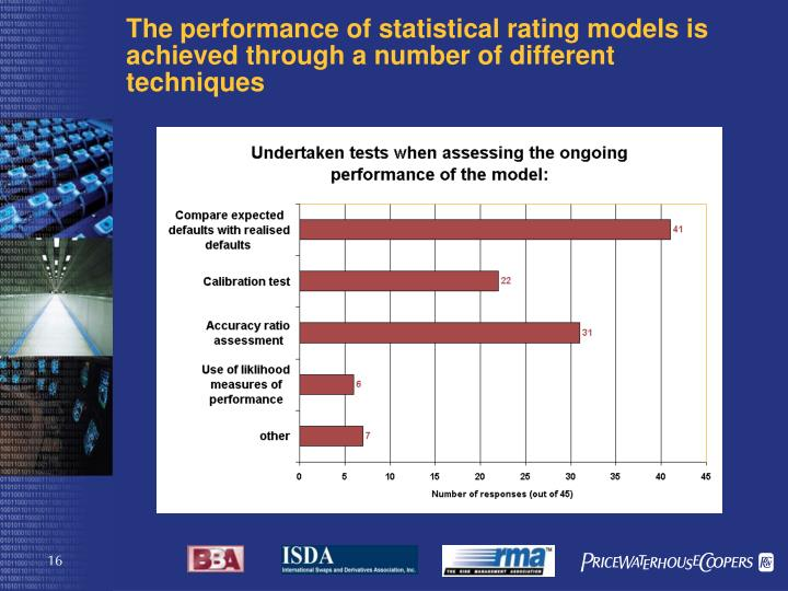 The performance of statistical rating models is achieved through a number of different techniques