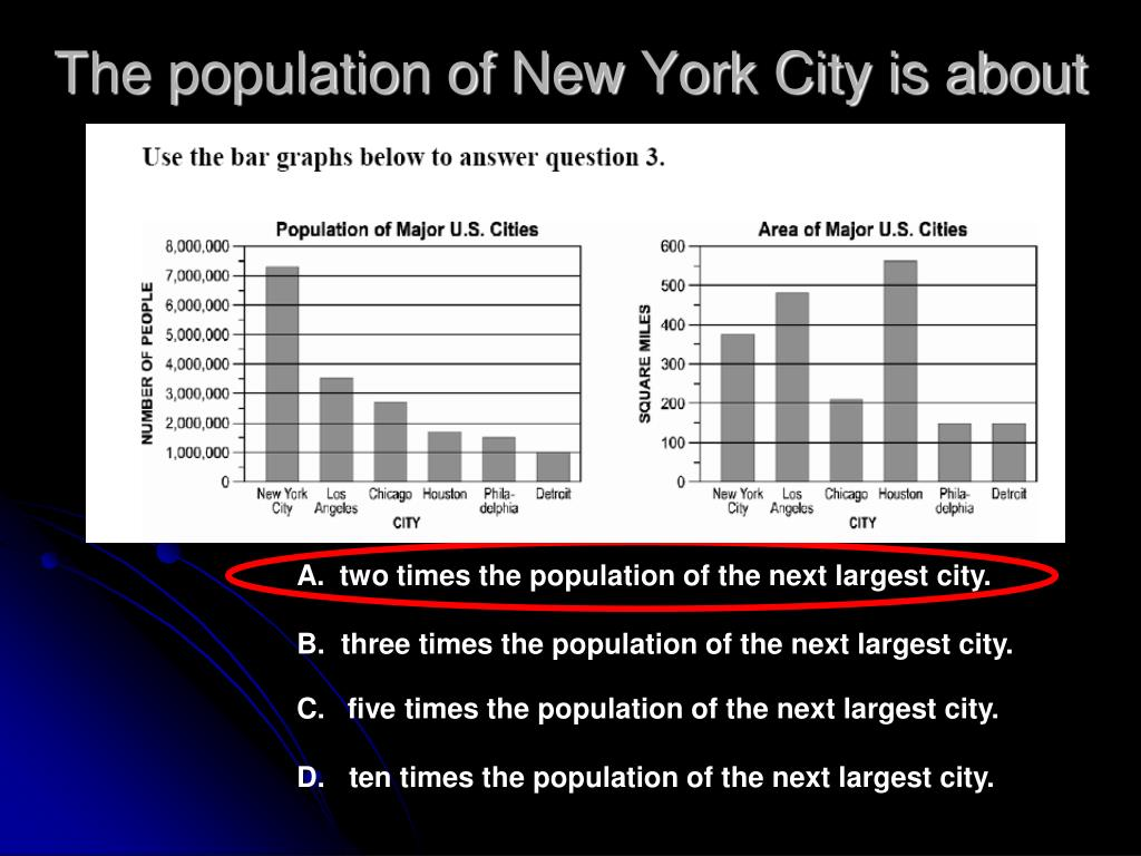 The population of New York City is about