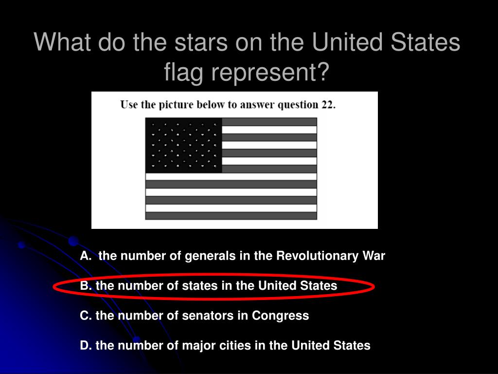 What do the stars on the United States flag represent?