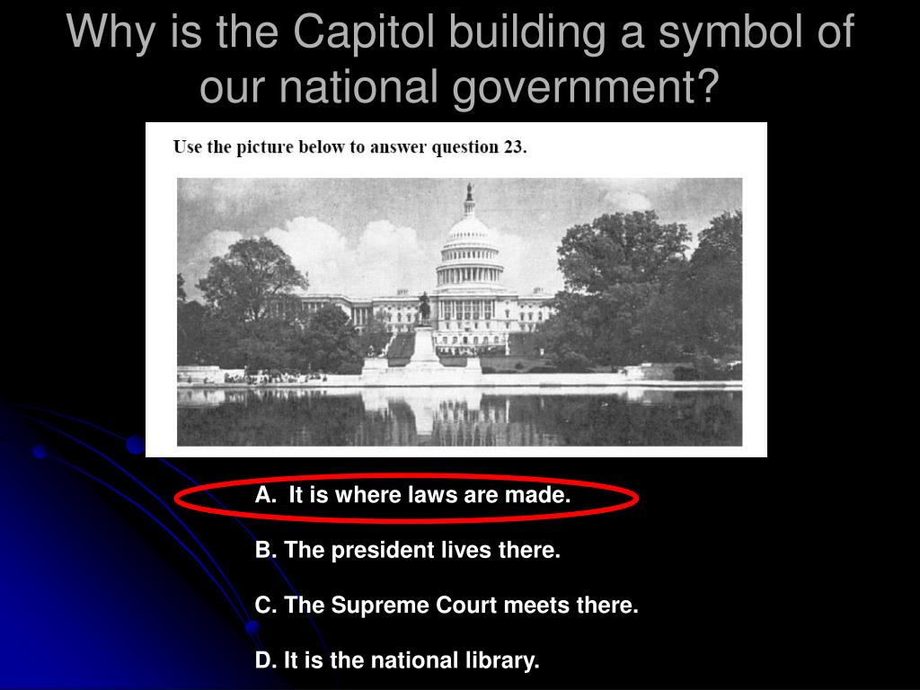 Why is the Capitol building a symbol of our national government?