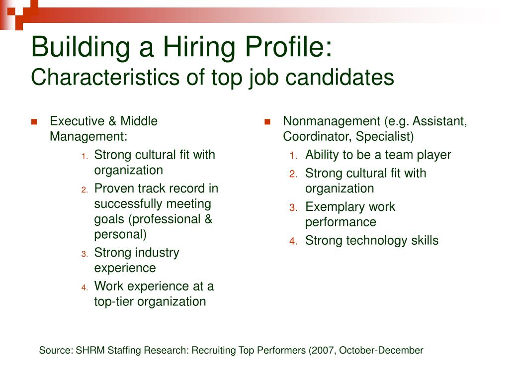 Building a Hiring Profile: