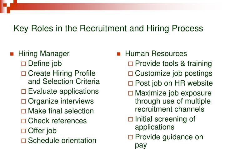 Key roles in the recruitment and hiring process