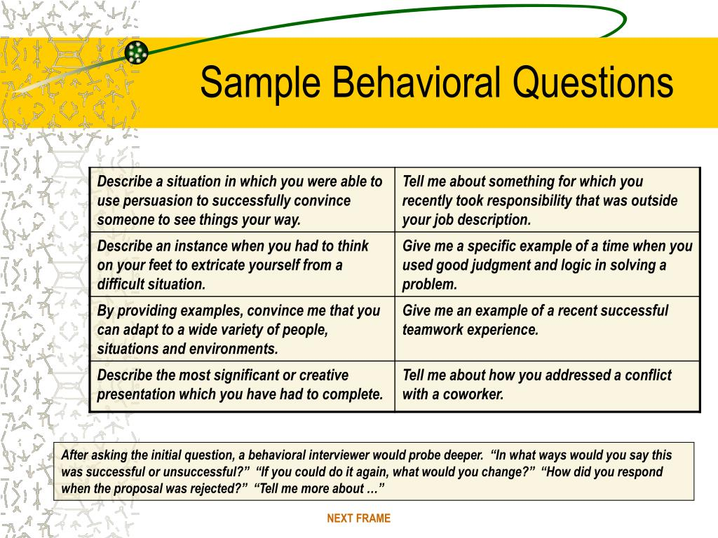 Sample Behavioral Questions